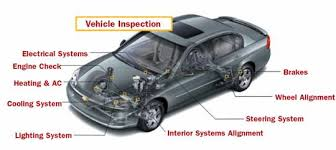 car inspection overview